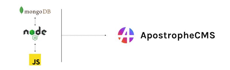 node js mongodb tech stack